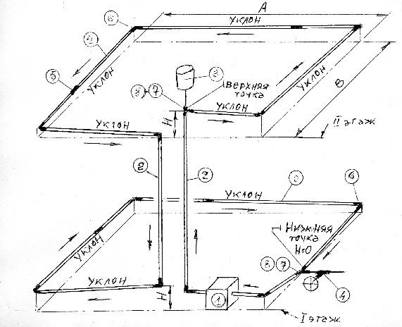 Простейшая отопительная прямоточная система для двухэтажной дачи средних размеров, где, благодаря конвективному...