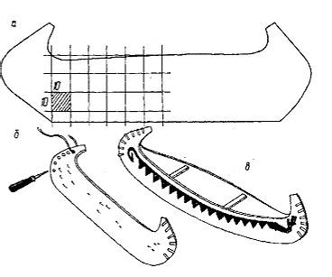 как делают лодки с бересты