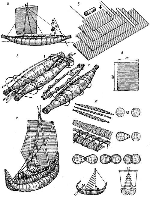Чертежи лодок из стеклопластика своими руками