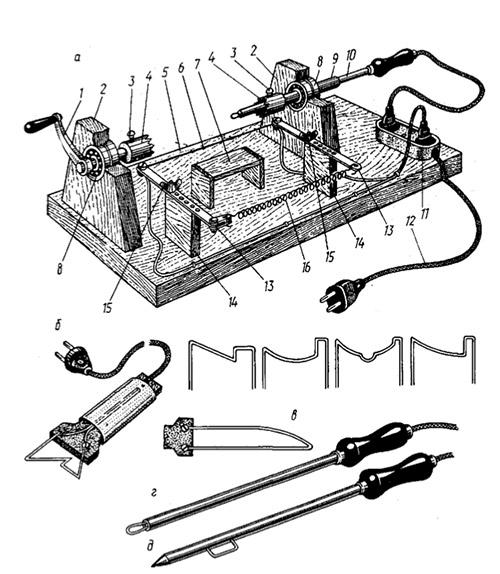 Как сделать станок для щепы своими руками 12