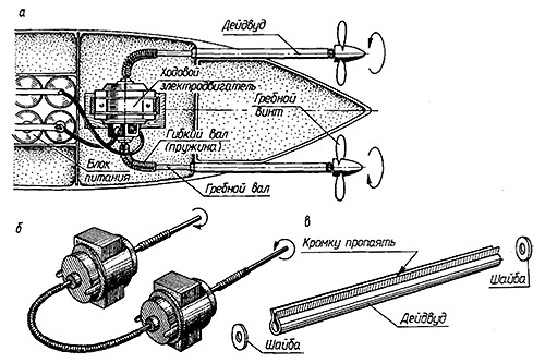 деревянные подшипники для подводных лодок