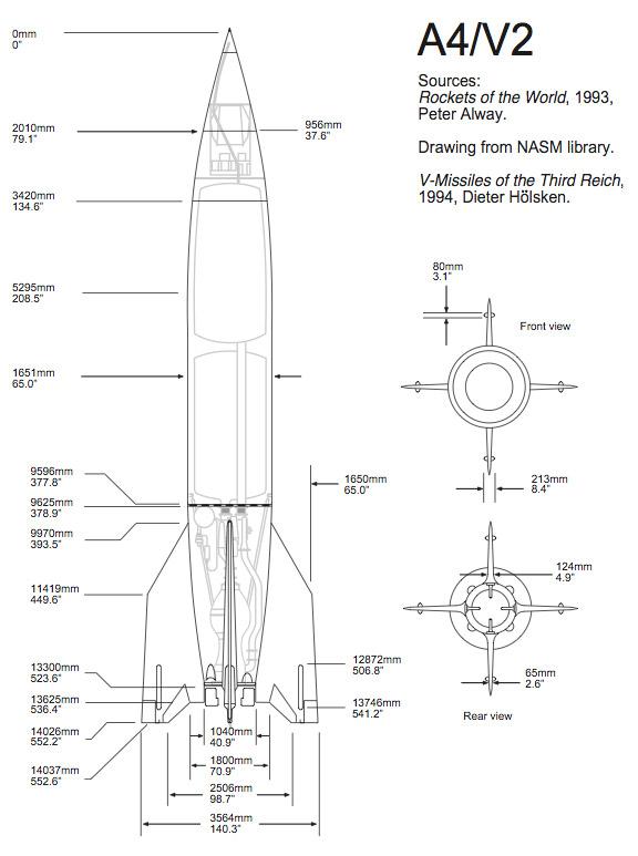 Модель ракеты для запуска чертежи размеры