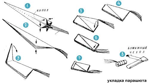 Корпус и направляющие кольца склеивают из ватмана.  Стабилизаторы делают из фанеры или тонкого шпона.