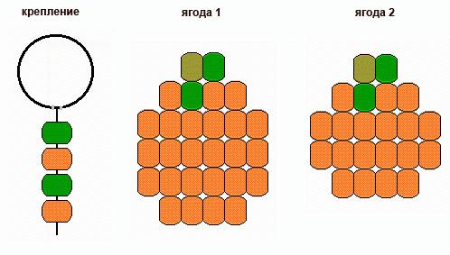 поделки из бисера схемы для начинающих