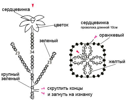 Плетения из бисера схемы цветы - Изготавлимаем цветы.