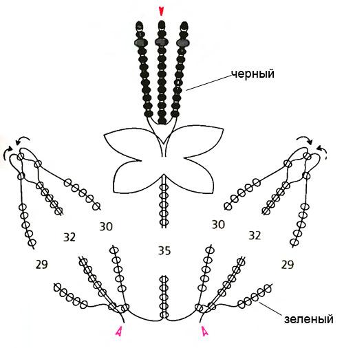 схема плетения тюльпана из