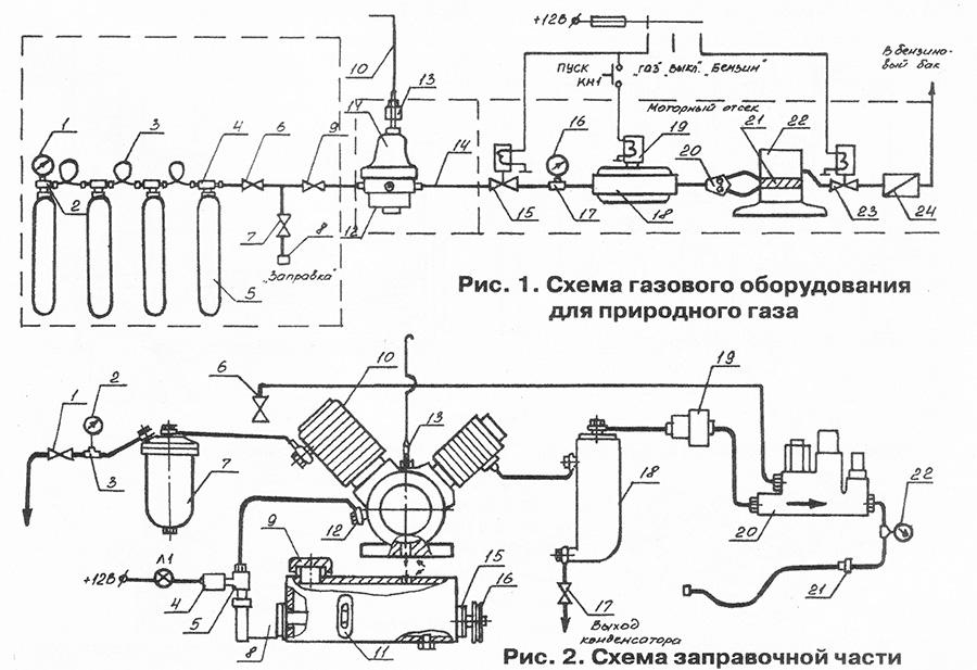 1 изображена схема газового