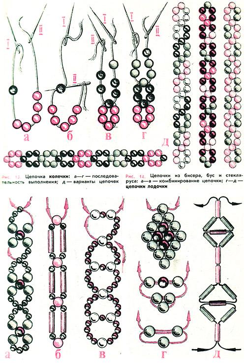 схема плетения каната — схема