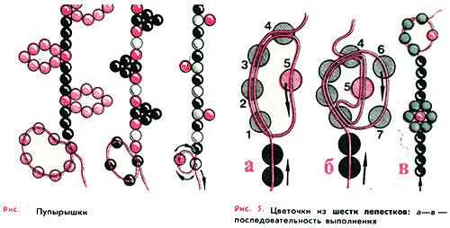 Всевозможные техники плетения смотрим в. Бусы и цепочки в одну нить.  Бисероплетение. журнале Hobby-Live.