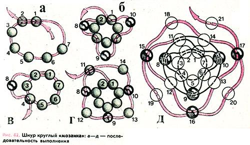 Схемы с именами прямым плетением Браслеты из бисера.