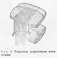 http://hobby-live.ru/data/fckimages/Image/rukodelie/makrome/1.jpg