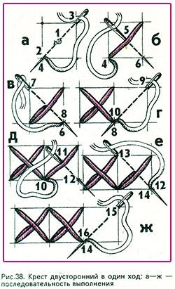 Схемы для вышивания васятка схема