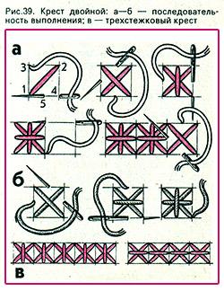 Рис.9. Крест двойной (болгарский): а—б - последовательность выполнения; в - трехстежковый крест Косичка...