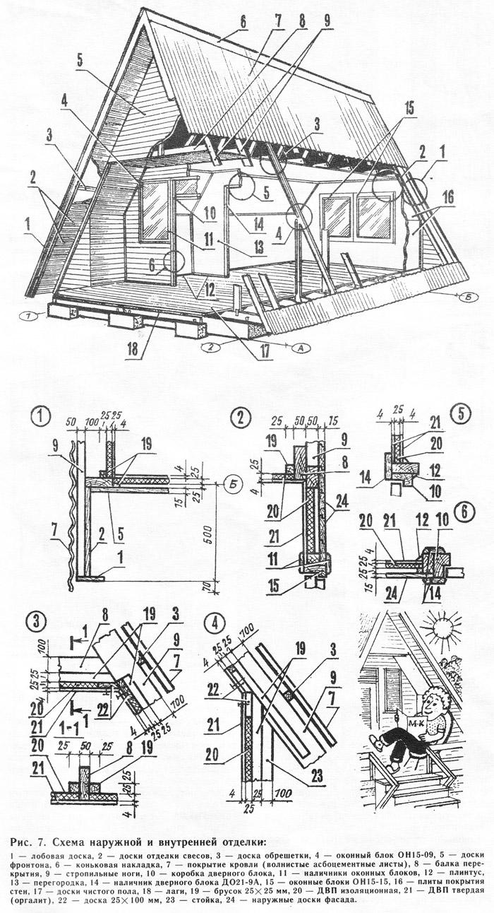 Схема как строят дома