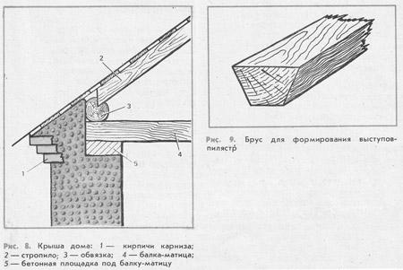 схема крыши дома