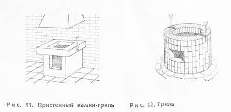 пристенный камин-гриль