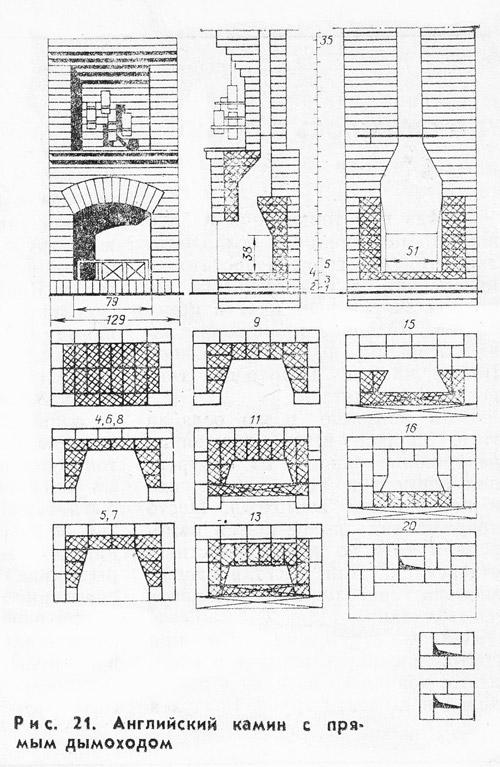 Камин, чертежи и порядовки